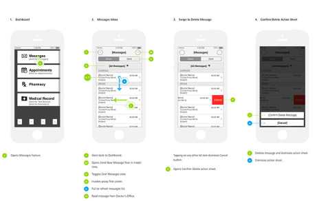 iOS/Android Flagship Apps