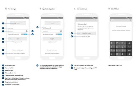Authentication Interaction Pattern